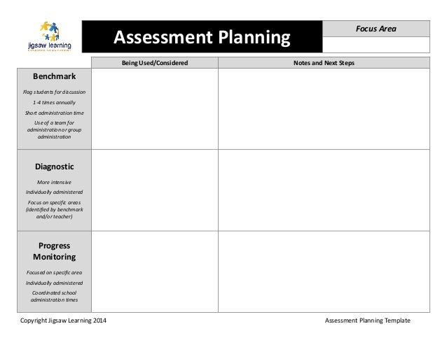 learner analysis template - assessment planning template