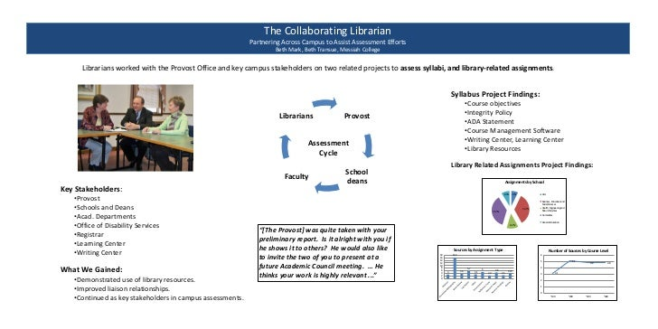 The Collaborating Librarian<br />Partnering Across Campus to Assist Assessment Efforts<br />Beth Mark, Beth Transue, Messi...