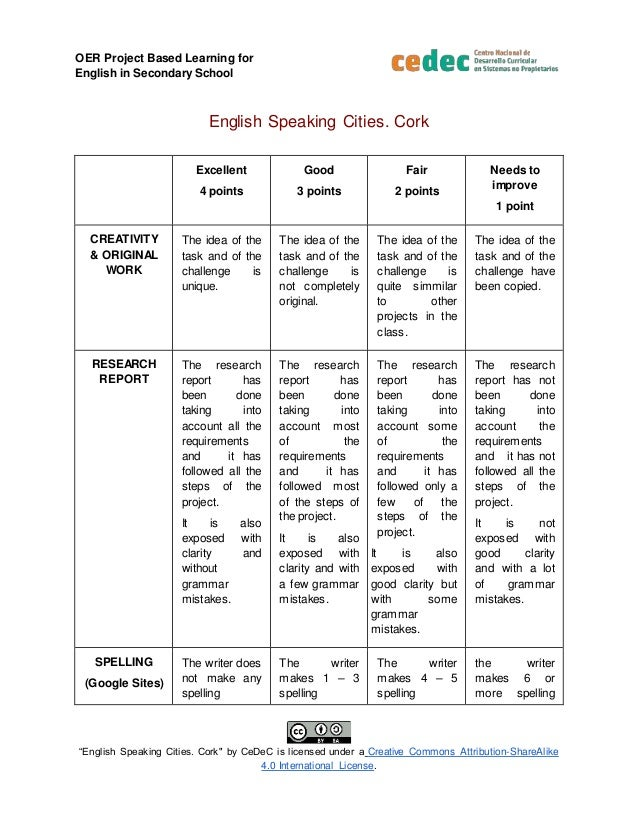 """OER Project Based Learning for English in Secondary School """"English Speaking Cities. Cork"""" by CeDeC is licensed under a Cr..."""