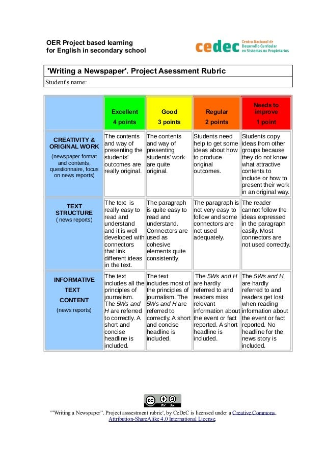 OER Project based learning for English in secondary school 'Writing a Newspaper'. Project Asessment Rubric Student's name:...