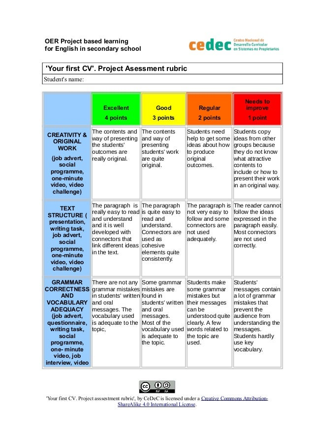 Project Your First Cv Assessment Rubric