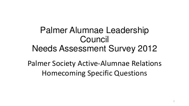 Palmer Alumnae Leadership Council Needs Assessment Survey 2012 Palmer Society Active-Alumnae Relations Homecoming Specific...