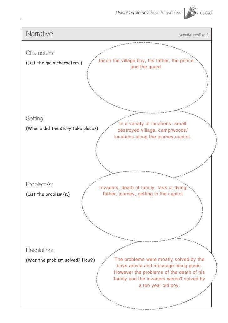 assessment task 01 Rr-06-01 research report  summative assessment, task model i   large pool of diagnostic assessment tasks that are designed to target student misconceptions we.