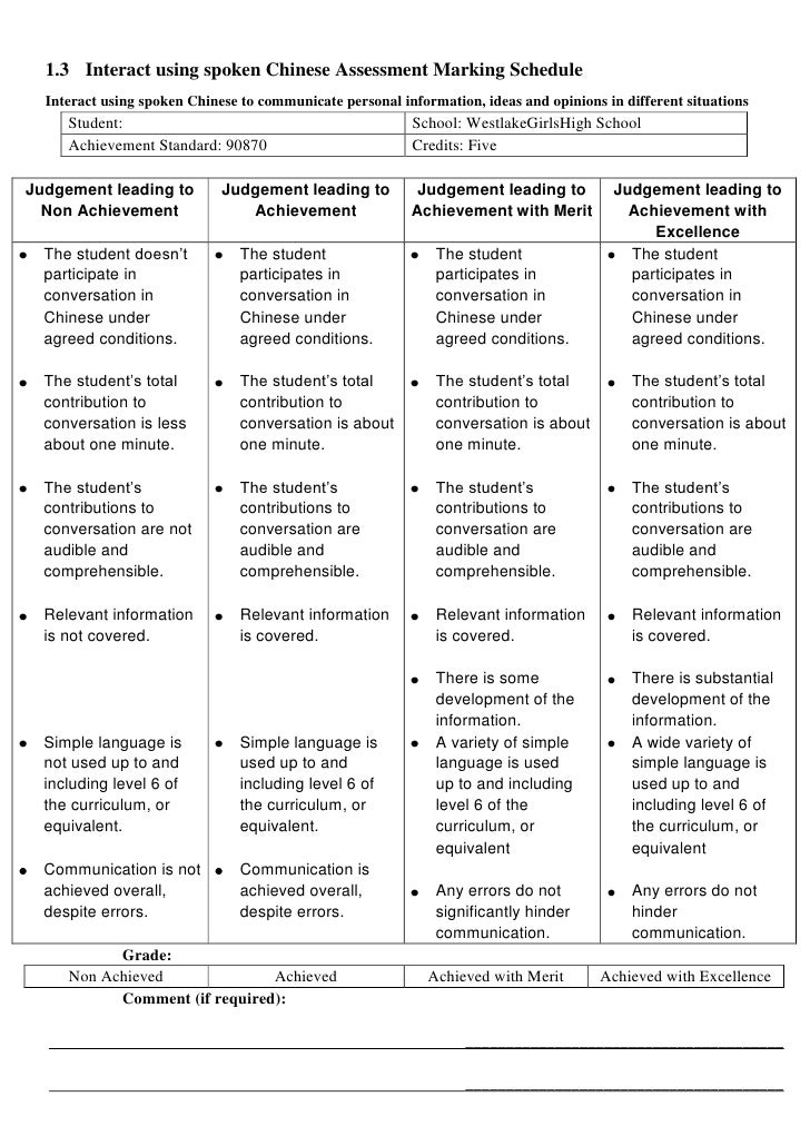 assessment task 1 v3 Assessment and feedback policy v31 page 4 of 19 • be authentic and relate to real world practice • promote academic and professional ethical practice • include active and collaborative tasks • involve appropriate stakeholders, including industry partners • encourage, motivate and engage students.
