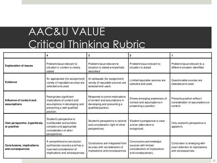 qep critical thinking assessment rubrics