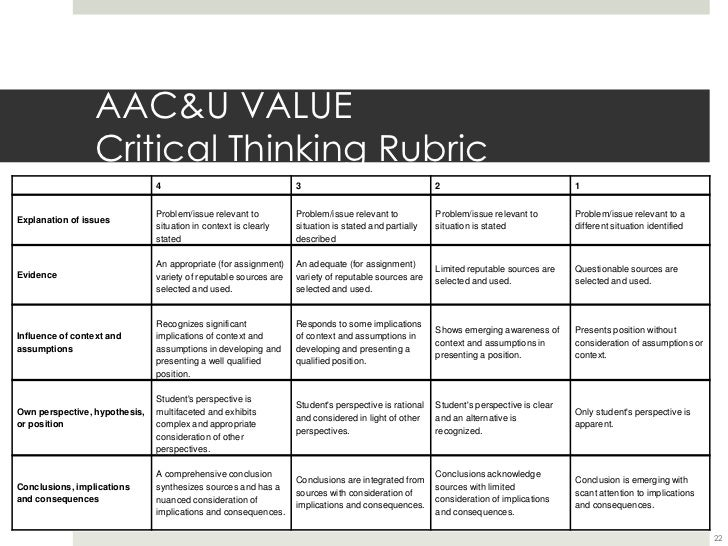 aacu critical thinking value rubric Chapter 1: frequently asked questions about the value rubrics a     and critical thinking has led to improvements in stu.
