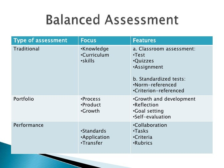 Assessment Vs Evaluation Assessment is a noun which is often translated as la evaluación, and test is a noun which is often translated as el examen. assessment vs evaluation