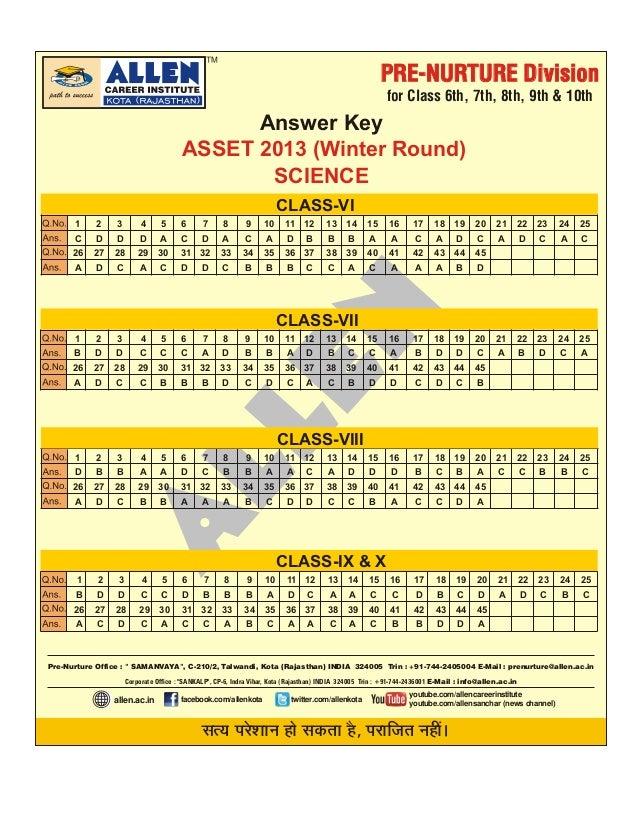 Asset 2013
