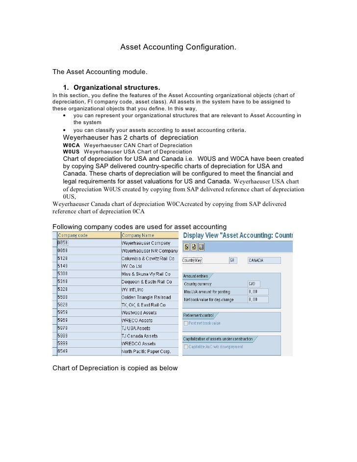 Asset Accounting Configuration.  The Asset Accounting module.      1. Organizational structures. In this section, you defi...