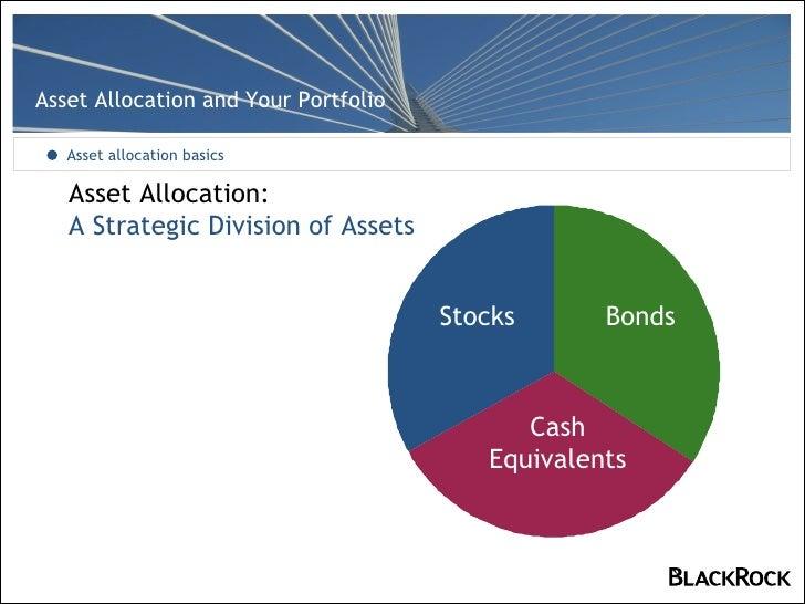 Asset Allocation And Your Portfolio Slide 2