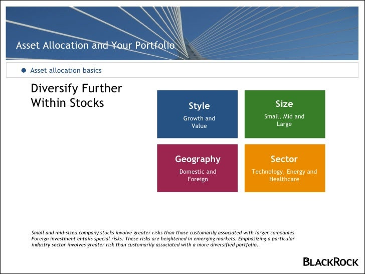 Asset Allocation And Your Portfolio Slide 3