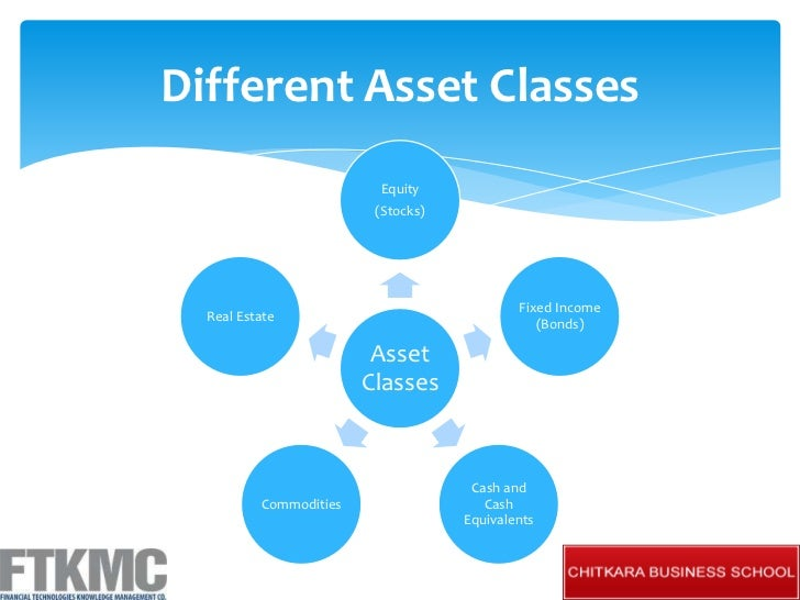 asset classes Asset classes we specialize in delivering high-quality brokerage services for a broad range of financial products that are designed to meet the needs of our clients in a constantly evolving.