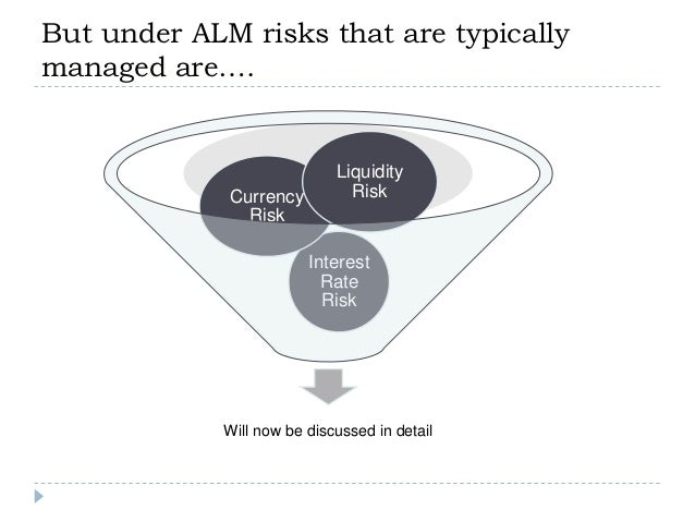 asset liability management in banks pdf
