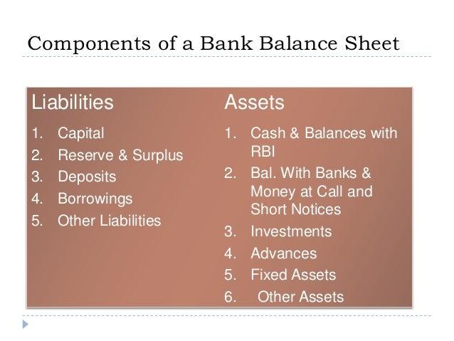 Asset Liability management in Banks Slide 2