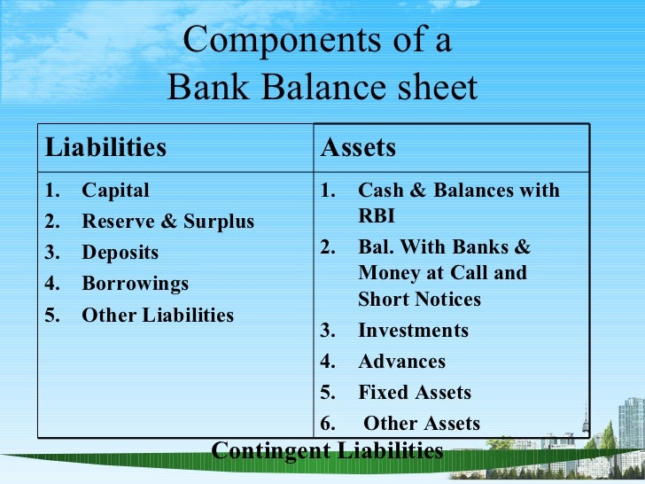 asset liability management 2 Asset liability management alm glossary a quick reference guide alm terms asset concentration limits: limits set to control the amount of any particular asset held by the company usually applied to more complex exposures that are illiquid or more difficult to value.