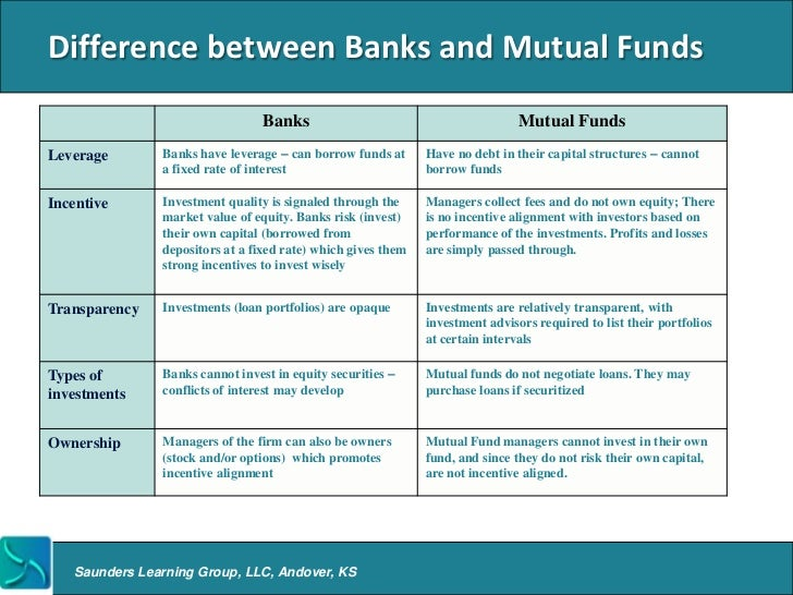 an overview of mutual funds and how they work Home robo advisors  robo advisor overview  annual fee you are paying edward jones and the mutual funds/etfs they have place you in  robo advisors will work.