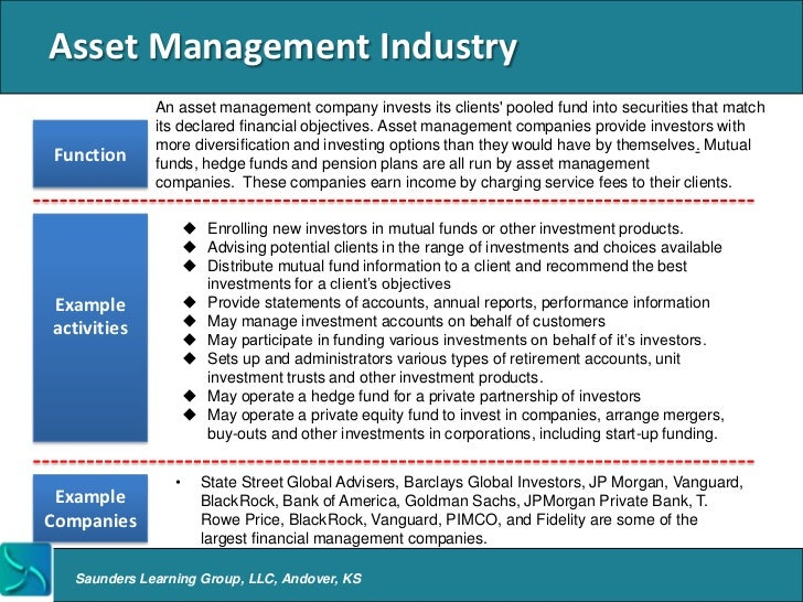 asset management company functions Overview of Asset Management Firms