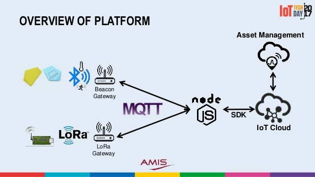 Asset Monitoring with Beacons, Lora, NodeJS and IoT Cloud