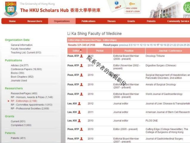 香港大學  The University of Hong Kong  香港大學學術庫  The HKU Scholars Hub  email