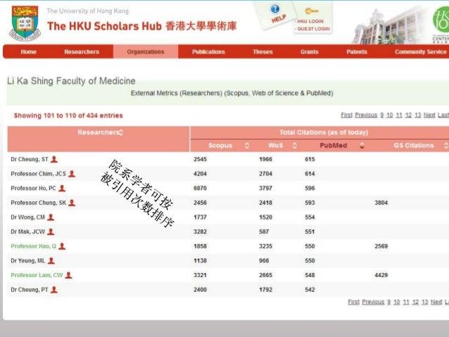  香港大學學術庫- The HKU Scholars Hub - 香港大學學術庫