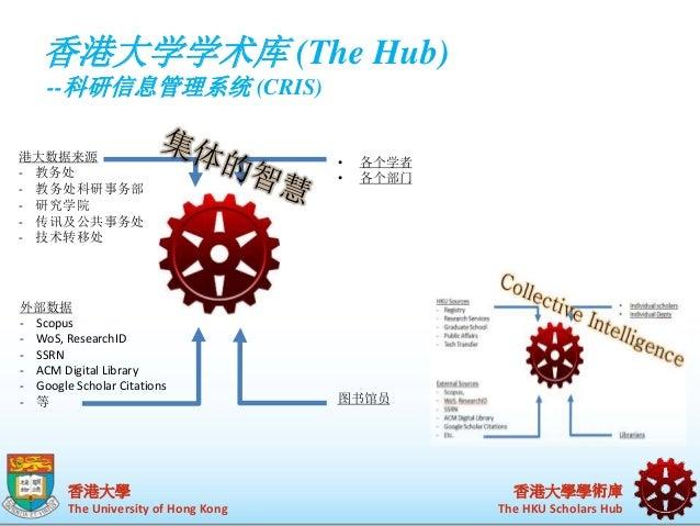 香港大学科研信息管理系统 – 大学资产的协作管理平台