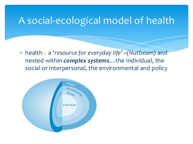 health - a 'resource for everyday life' ~(Nutbeam) and nested within complex systems…the individual, the social or interpe...