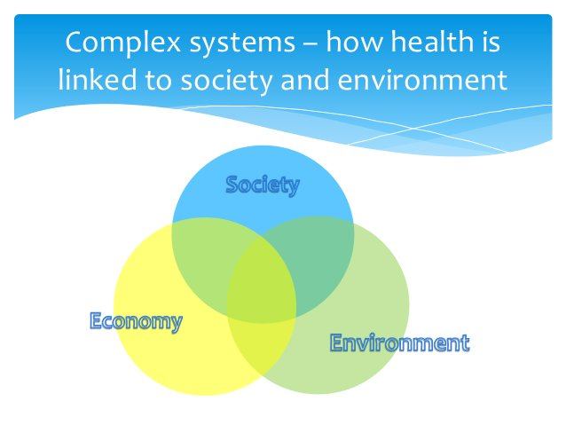 Complex systems – how health is linked to society and environment