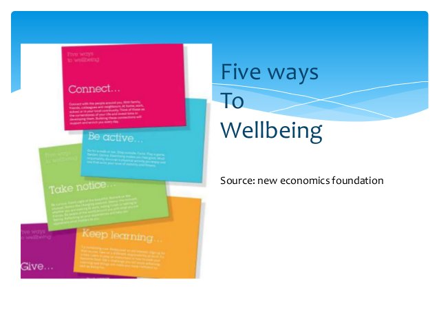 Five ways To Wellbeing Source: new economics foundation