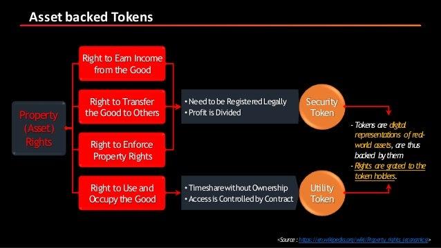 Asset Tokenization as an Industry Game Changer