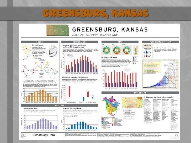 greensburg kansas tornado case study