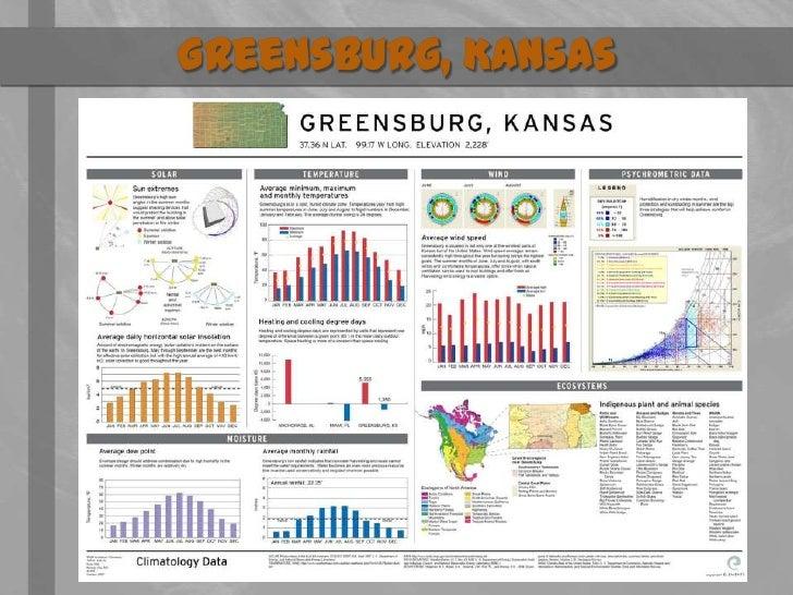 greensburg kansas tornado case study