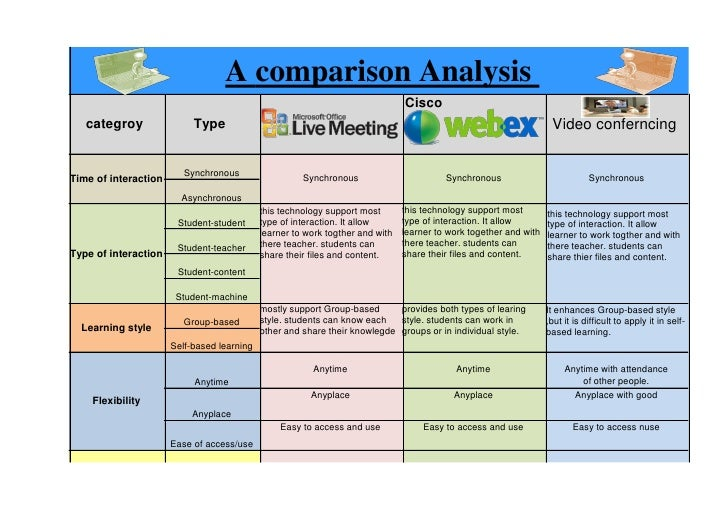 A comparison Analysis                                                                                Cisco    categroy    ...