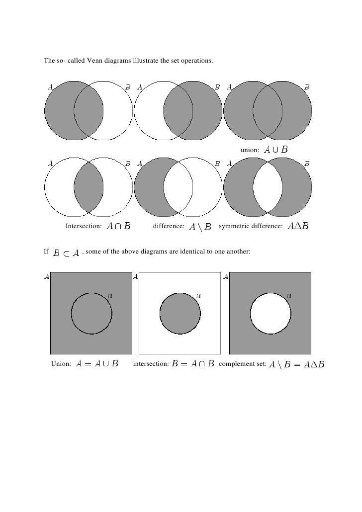 A Intersect B Complement Venn Diagram Wiring Diagrams Schematics