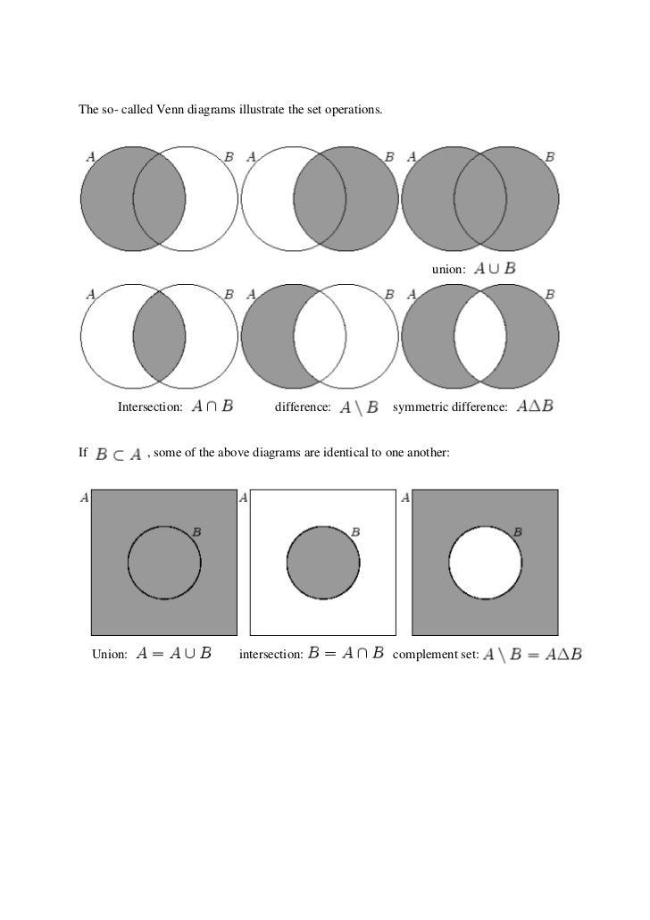 A Intersect B Complement Venn Diagram Juvecenitdelacabrera