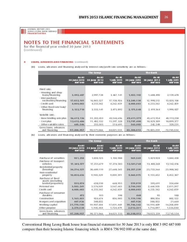 Housing loans: housing loan hong leong.