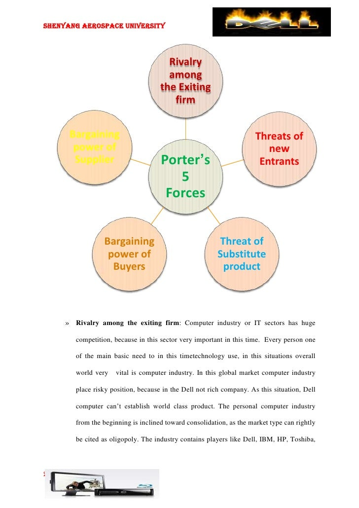 porter five forces analysis aerospace and Main aspects of porter's five forces analysis the original competitive forces  model force 2: the threat of entry both potential and existing competitors.