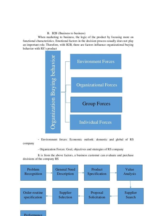 Hnd unit 4 marketing principles assignment