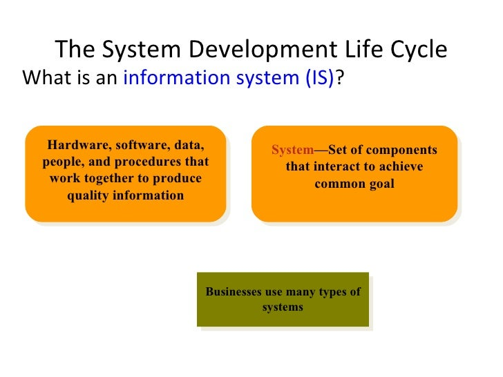 The System Development Life CycleWhat is an information system (IS)?   Hardware, software, data,           System—Set of c...