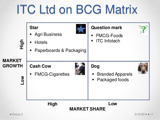 pest analysis of itc tobacco co Read this essay on indian tobacco company: a strategic analysis come browse our large digital warehouse of free sample essays get the knowledge you need in order to.