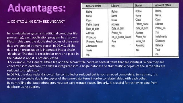 Components And Advantages Of Dbms