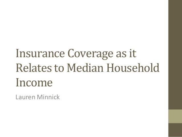 Insurance Coverage as it Relates to Median Household Income Lauren Minnick