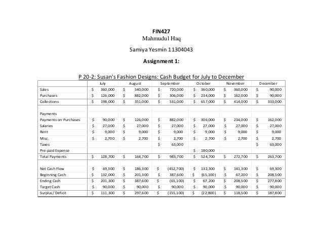 FIN427 Mahmudul Haq Samiya Yesmin 11304043 Assignment 1: P 20-2: Susan's Fashion Designs: Cash Budget for July to December...