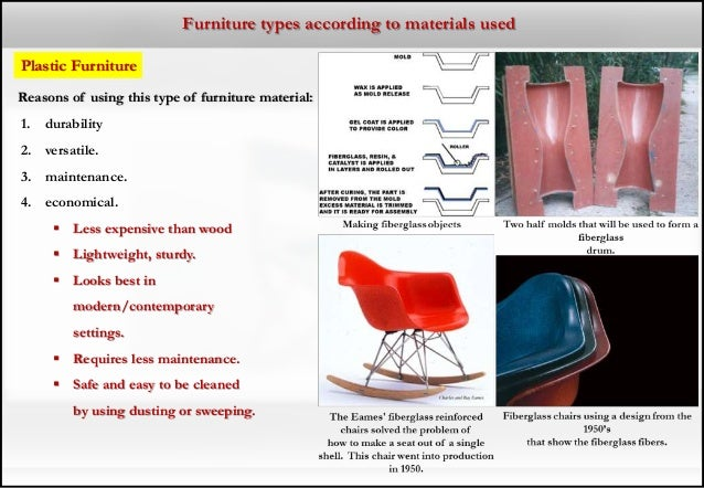 Type Of Furniture Design Design Ideas