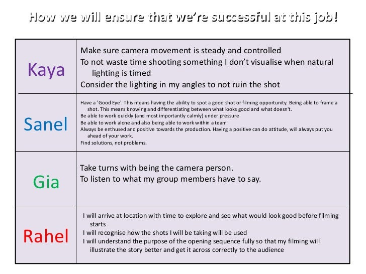 How we will ensure that we're successful at this job! Kaya Sanel Gia Rahel <ul><li>Make sure camera movement is steady and...