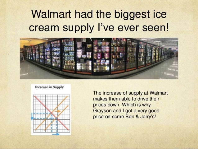 up against wal mart assignment In 1992 wal-mart's stock plunged and the company started importing merchandise from china with a high mark-up  wal-mart testified against  wal-mart.