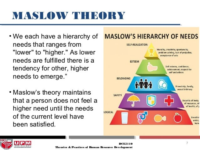 theories motivation 1 Contemporary theories of motivation hierarchy of needs theory in 1943, abraham maslow presented his human motivation model according to his clinical experience he .