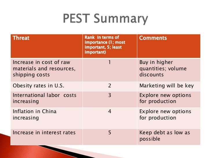 steel industry pest analysis Corporate strategy - steel industry - swot analysis - turnaround, restructuring, profitability.