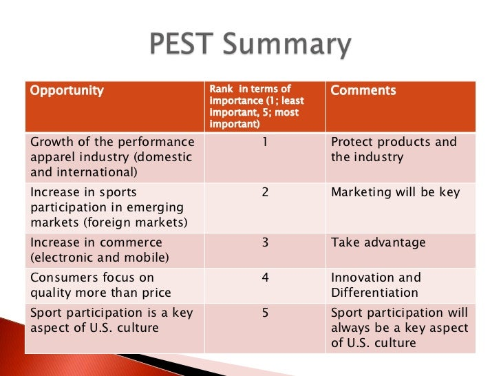 pest analysis f shezan 4 a pestle analysis can be used to consider political, economic, social, tech-nological, legal, and environmental issues that may affect your organization.