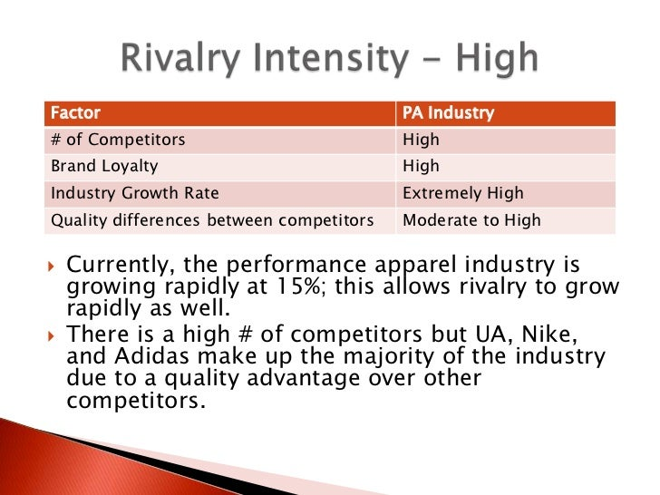 under armour pest analysis Under armour pest and industry analysis under armour pest and industry analysis.