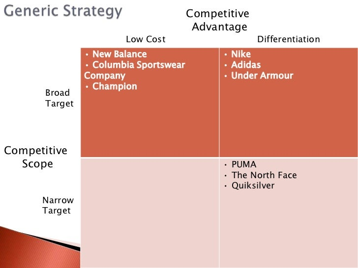 puma pricing strategy View clayton deegan - leading the commercial & retail pricing functions that is focussed on setting puma energy's pricing strategies b2b pricing strategy.